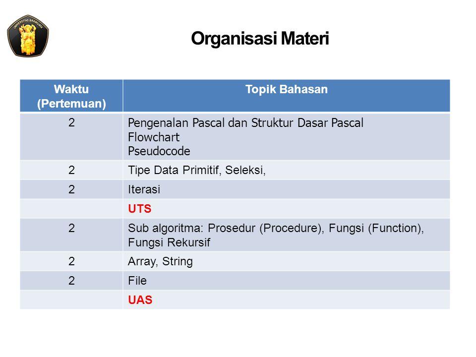 Organisasi Materi Waktu (Pertemuan) Topik Bahasan 2