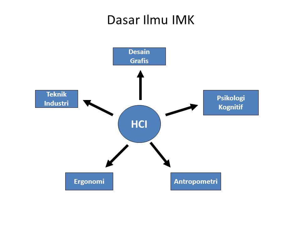 Dasar Ilmu IMK HCI Desain Grafis Teknik Industri Psikologi Kognitif