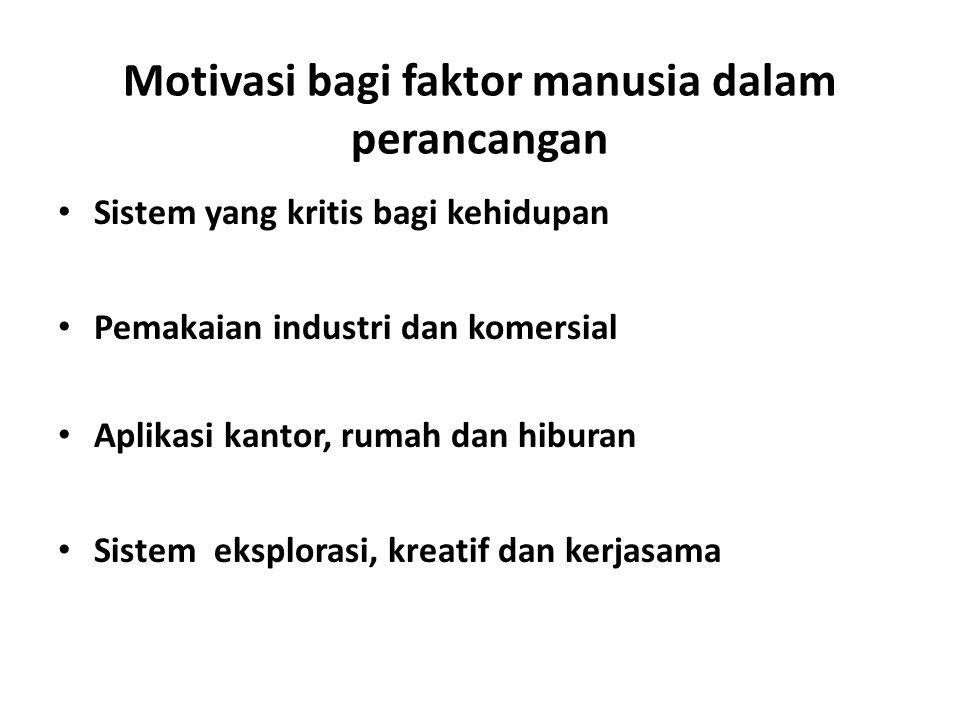 Motivasi bagi faktor manusia dalam perancangan