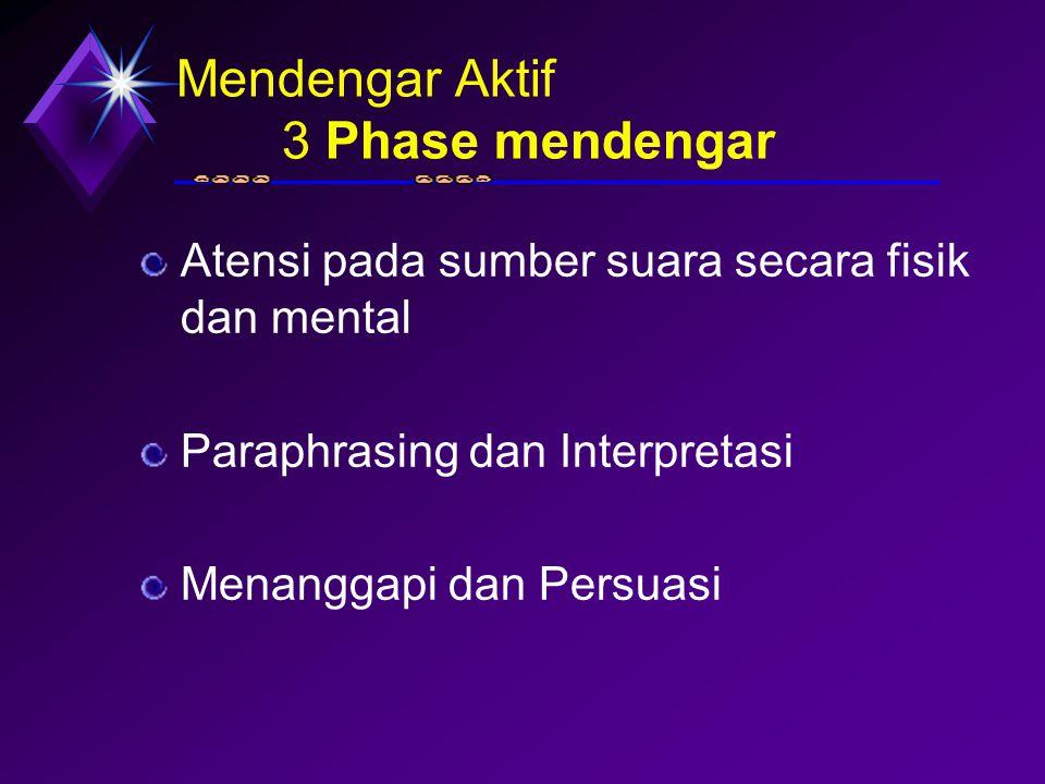 Mendengar Aktif 3 Phase mendengar