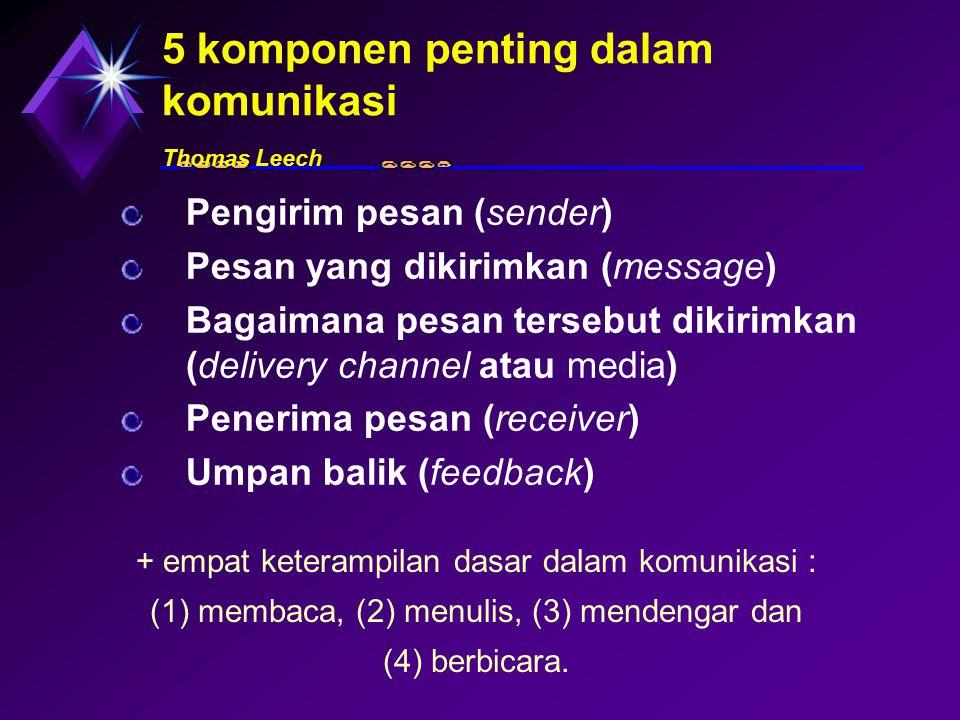 5 komponen penting dalam komunikasi Thomas Leech