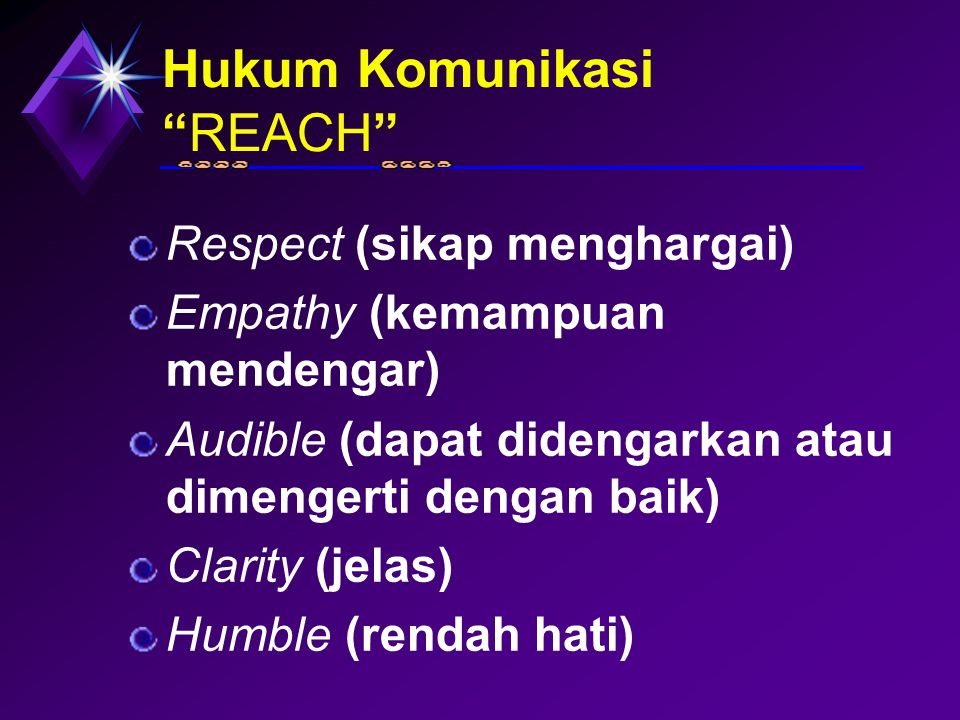 Hukum Komunikasi REACH