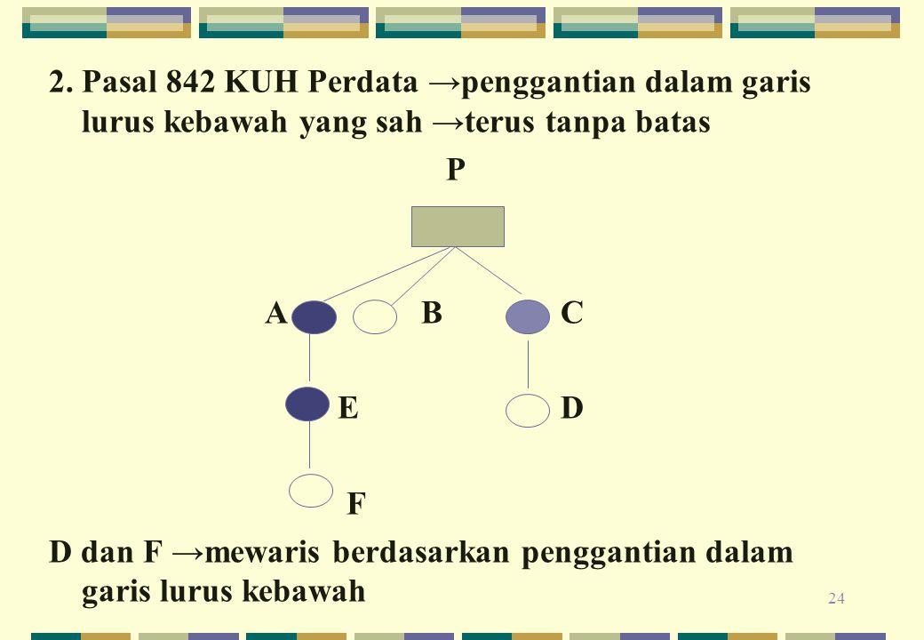 2. Pasal 842 KUH Perdata →penggantian dalam garis lurus kebawah yang sah →terus tanpa batas