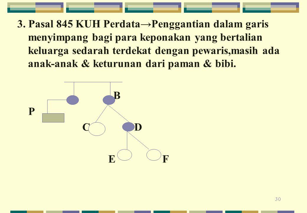 3. Pasal 845 KUH Perdata→Penggantian dalam garis menyimpang bagi para keponakan yang bertalian keluarga sedarah terdekat dengan pewaris,masih ada anak-anak & keturunan dari paman & bibi.
