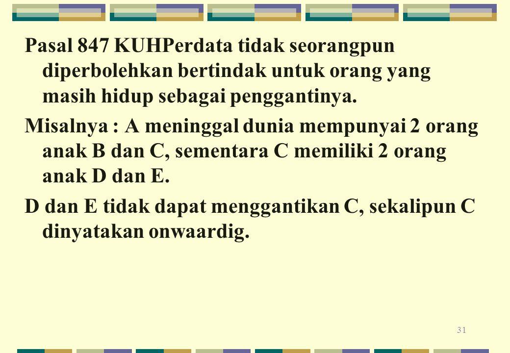 Pasal 847 KUHPerdata tidak seorangpun diperbolehkan bertindak untuk orang yang masih hidup sebagai penggantinya.