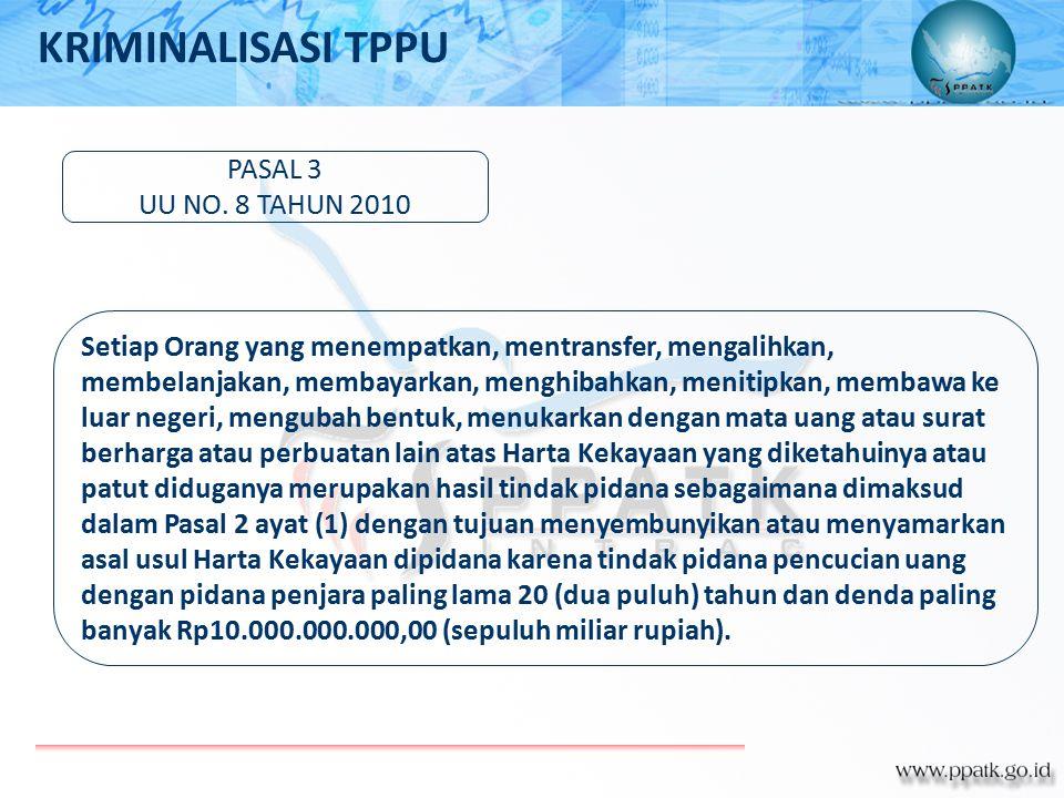 KRIMINALISASI TPPU PASAL 3 UU NO. 8 TAHUN 2010