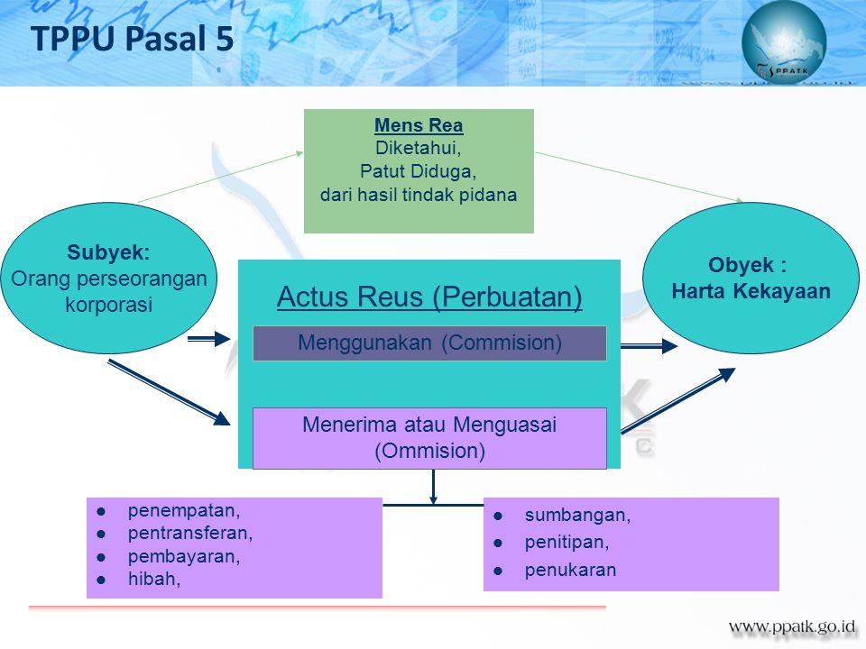 TPPU Pasal 5 Actus Reus (Perbuatan) Subyek: Obyek : Orang perseorangan