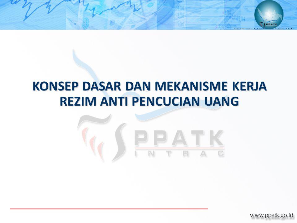 KONSEP DASAR DAN MEKANISME KERJA REZIM ANTI PENCUCIAN UANG