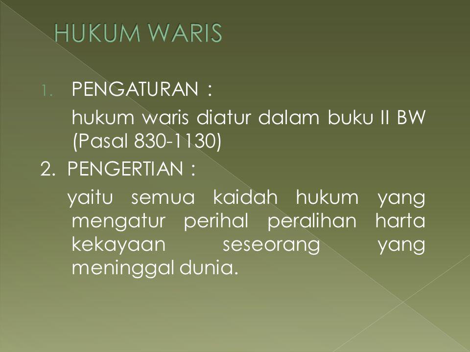 HUKUM WARIS PENGATURAN :
