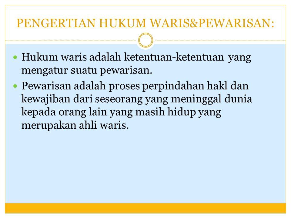 PENGERTIAN HUKUM WARIS&PEWARISAN: