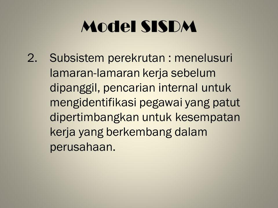 Model SISDM