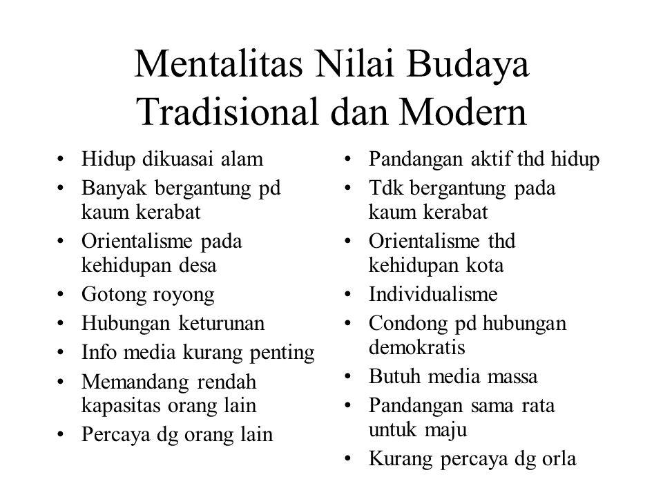 Mentalitas Nilai Budaya Tradisional dan Modern