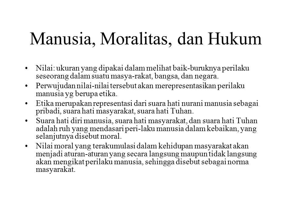 Manusia, Moralitas, dan Hukum
