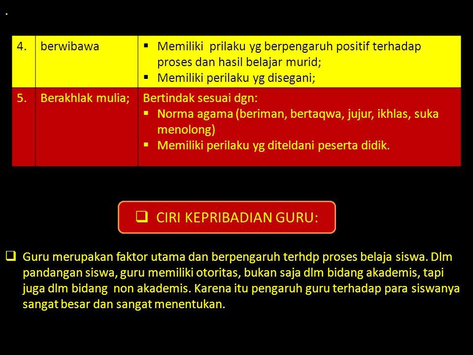 CIRI KEPRIBADIAN GURU: