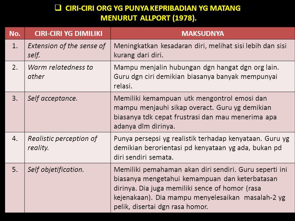 CIRI-CIRI ORG YG PUNYA KEPRIBADIAN YG MATANG