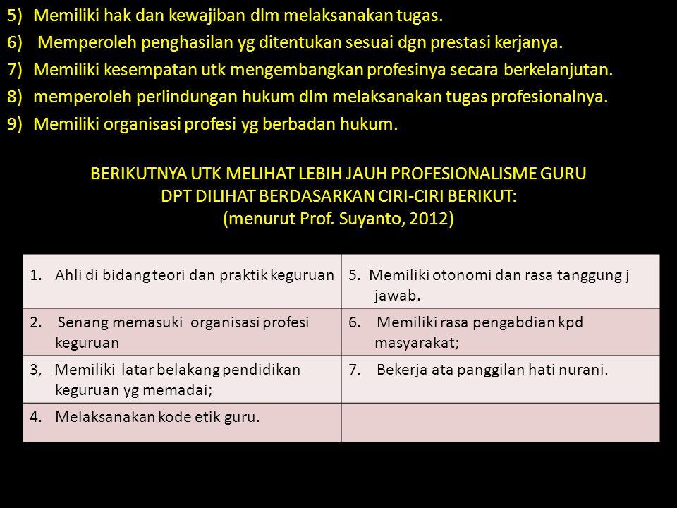 Memiliki hak dan kewajiban dlm melaksanakan tugas.
