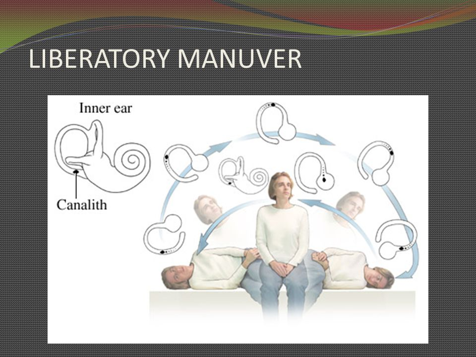 LIBERATORY MANUVER