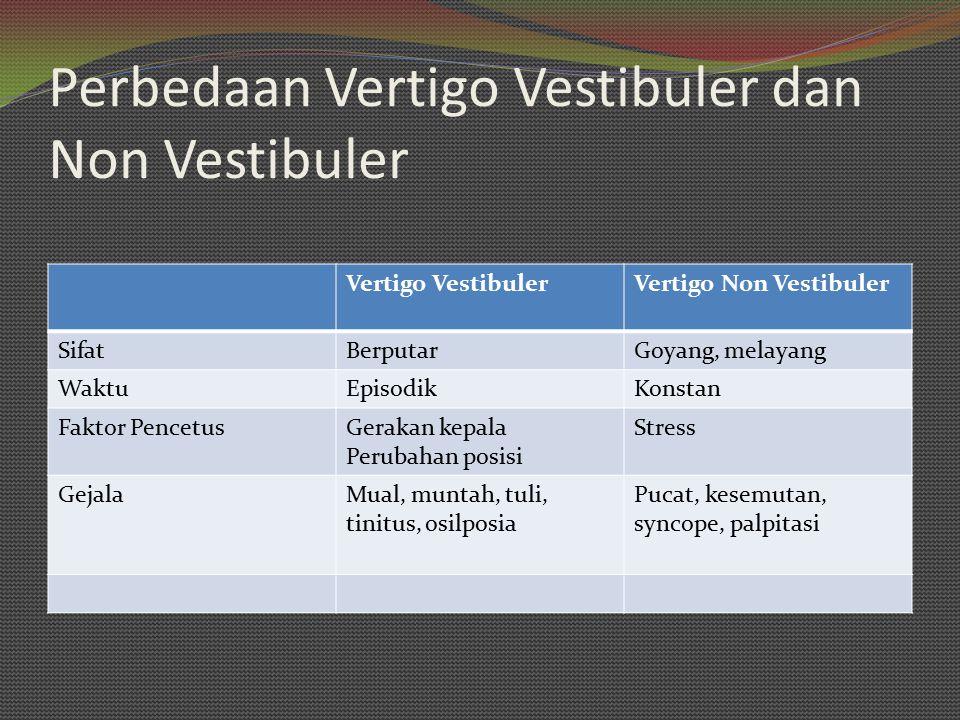 Perbedaan Vertigo Vestibuler dan Non Vestibuler