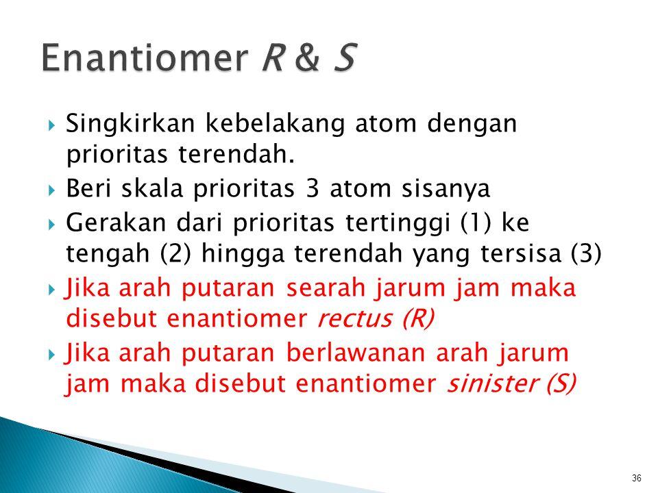 Enantiomer R & S Singkirkan kebelakang atom dengan prioritas terendah.
