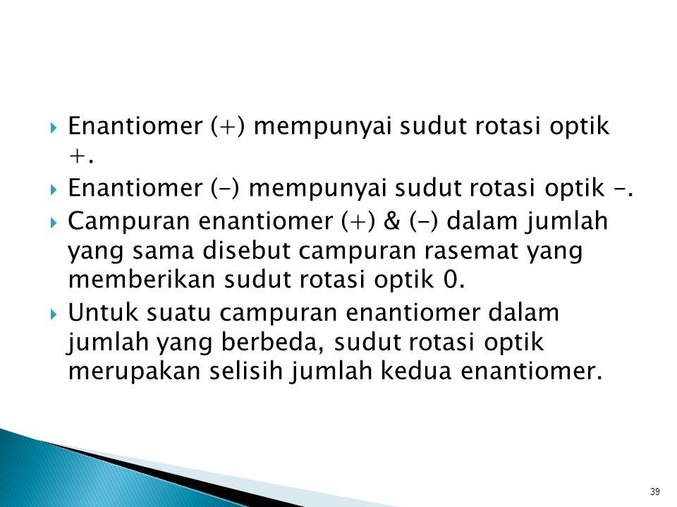 Enantiomer (+) mempunyai sudut rotasi optik +.