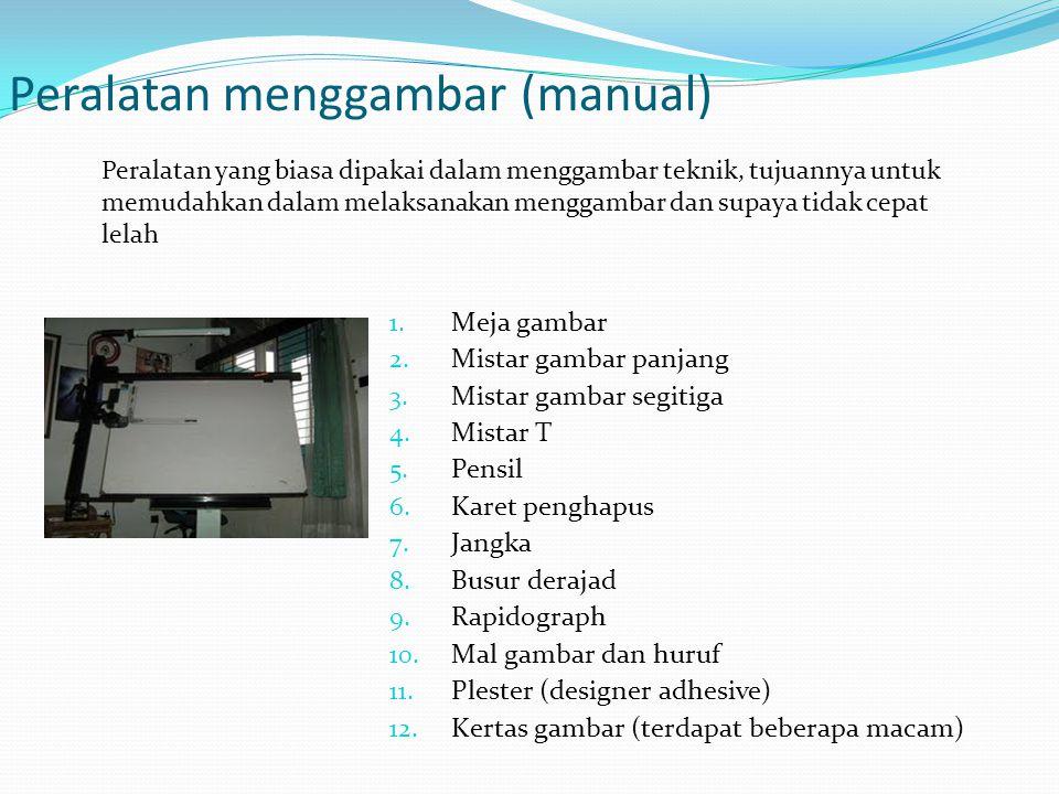 Peralatan menggambar (manual)