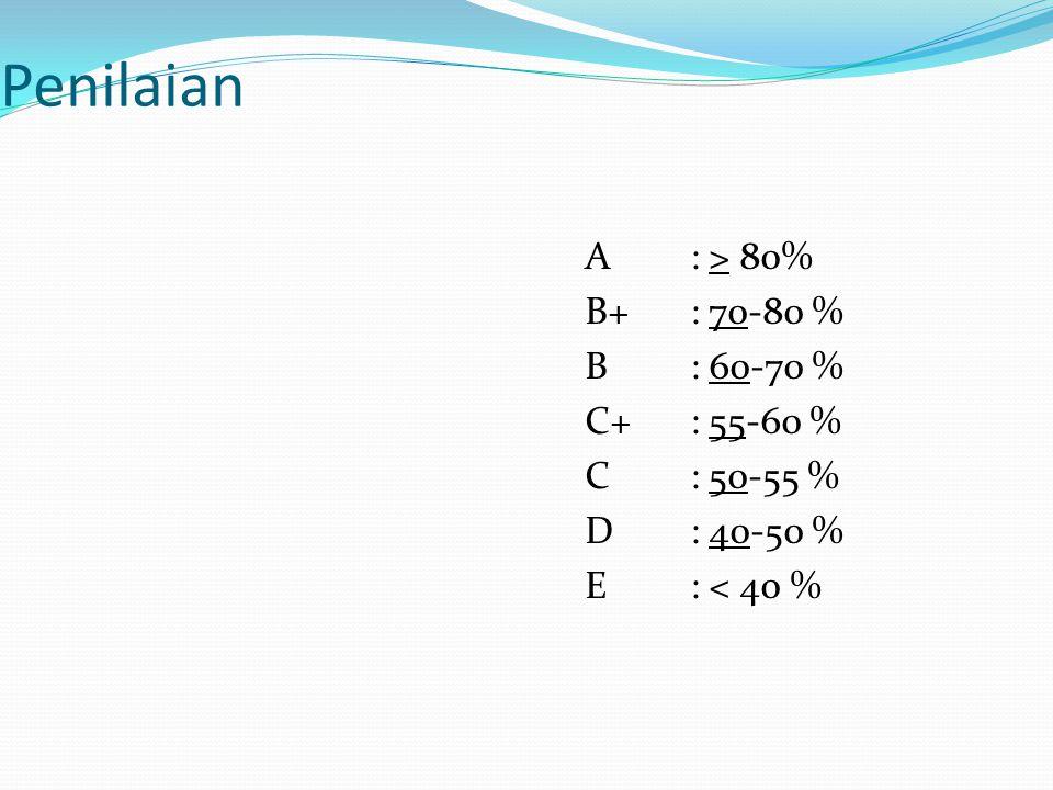 Penilaian A : > 80% B+ : 70-80 % B : 60-70 % C+ : 55-60 %