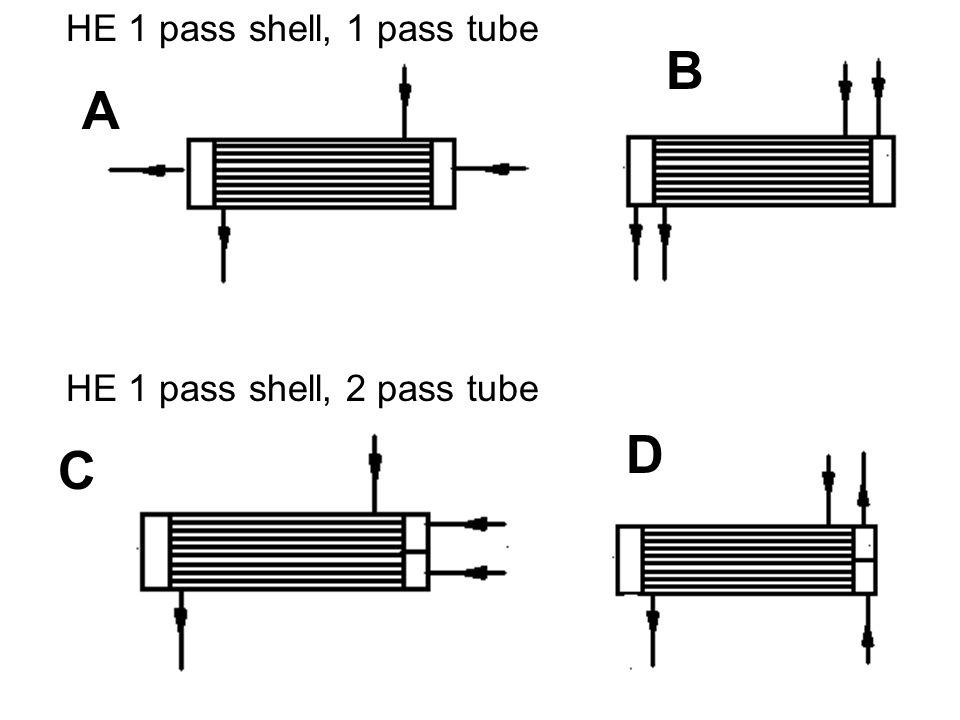HE 1 pass shell, 1 pass tube B A HE 1 pass shell, 2 pass tube D C