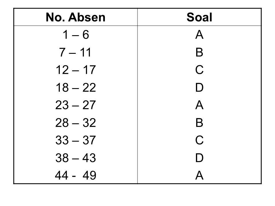 No. Absen Soal 1 – 6 7 – 11 12 – 17 18 – 22 23 – 27 28 – 32 33 – 37 38 – 43 44 - 49 A B C D