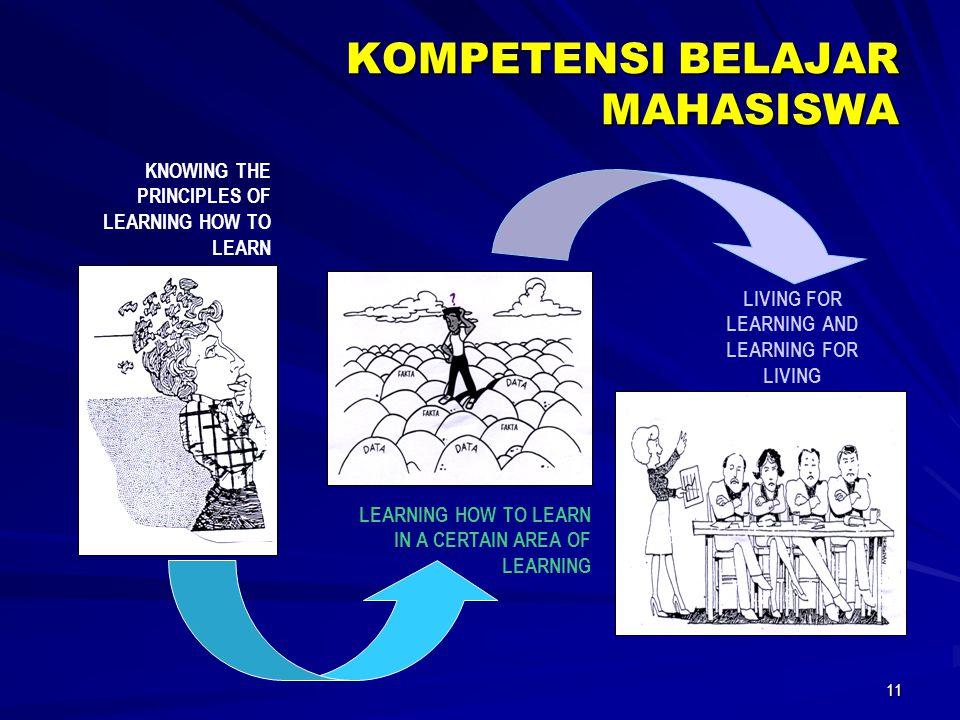KOMPETENSI BELAJAR MAHASISWA