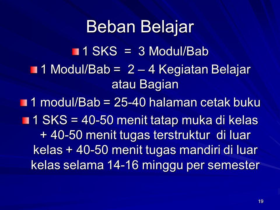 Beban Belajar 1 SKS = 3 Modul/Bab