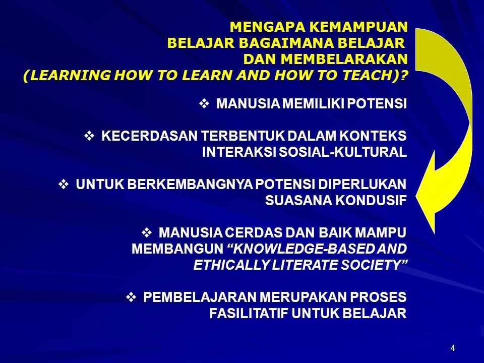 MENGAPA KEMAMPUAN BELAJAR BAGAIMANA BELAJAR. DAN MEMBELARAKAN. (LEARNING HOW TO LEARN AND HOW TO TEACH)
