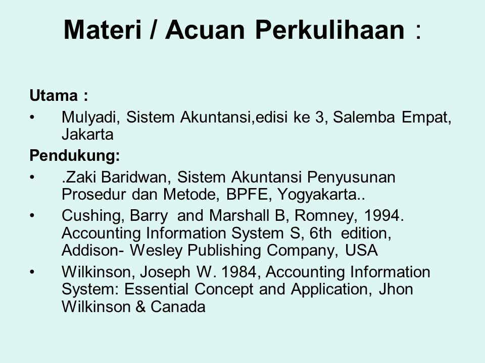 Materi / Acuan Perkulihaan :