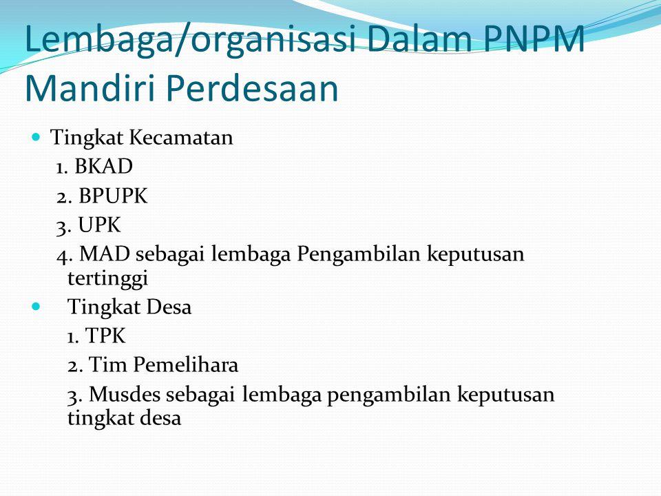 Lembaga/organisasi Dalam PNPM Mandiri Perdesaan