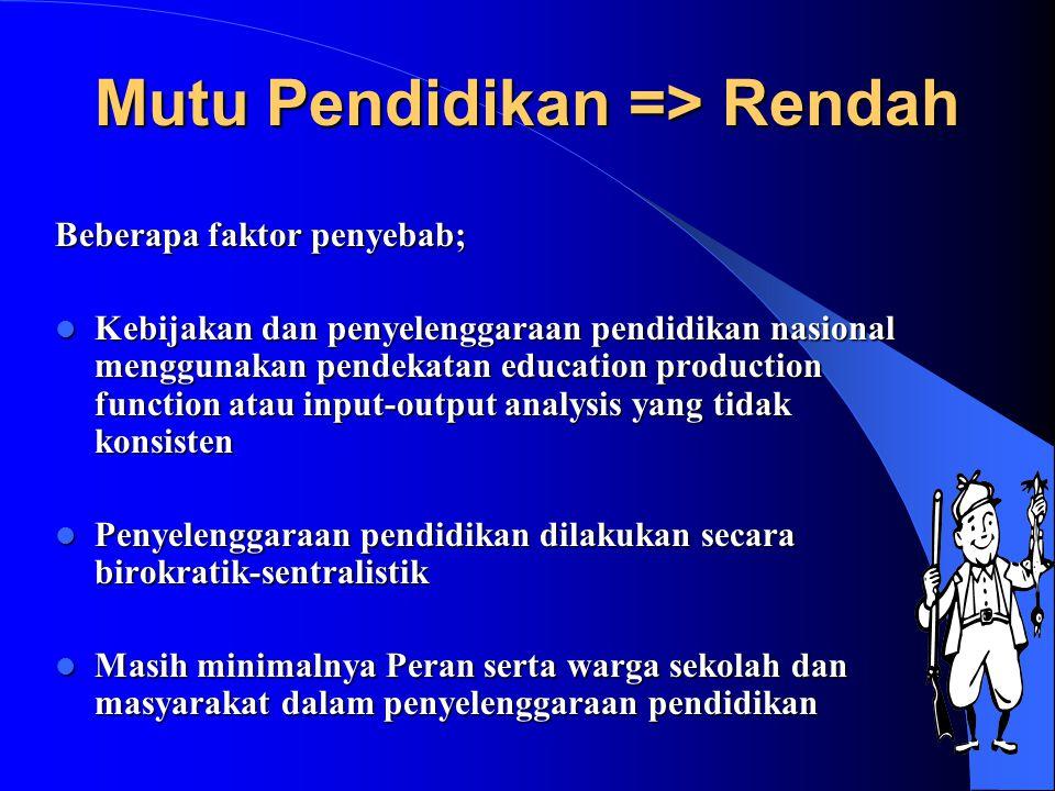 Mutu Pendidikan => Rendah