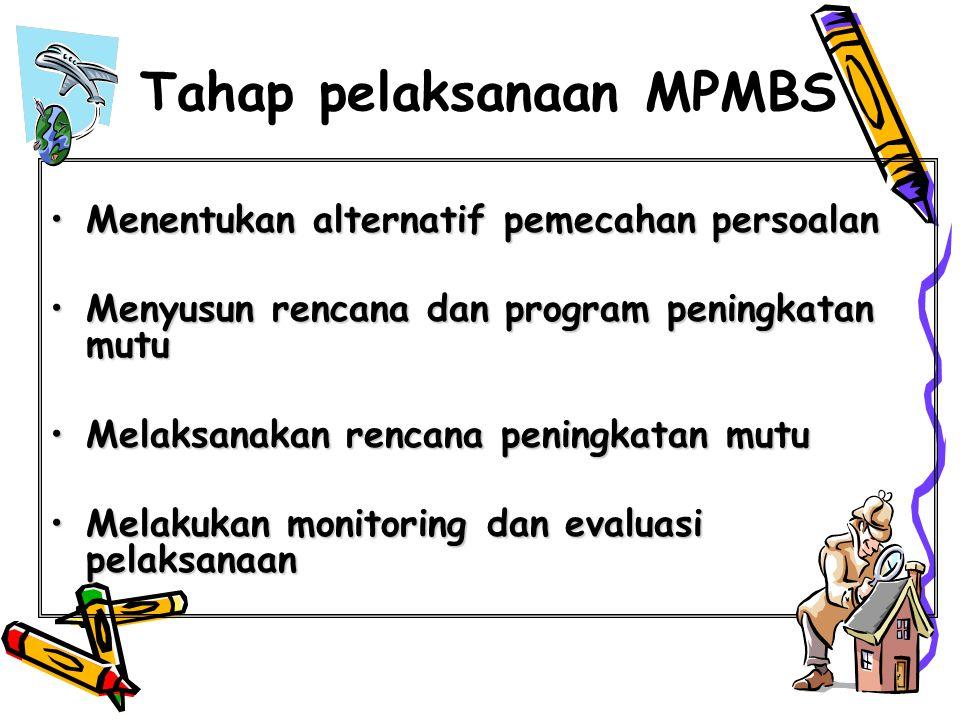 Tahap pelaksanaan MPMBS