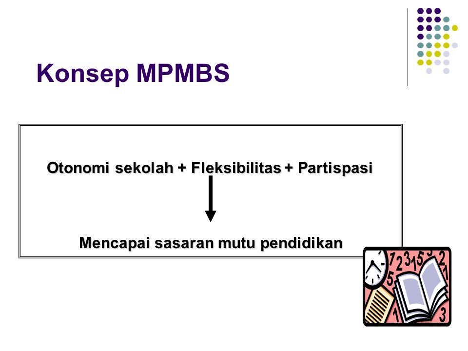 Konsep MPMBS Otonomi sekolah + Fleksibilitas + Partispasi
