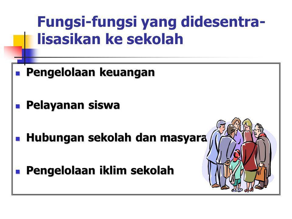 Fungsi-fungsi yang didesentra-lisasikan ke sekolah