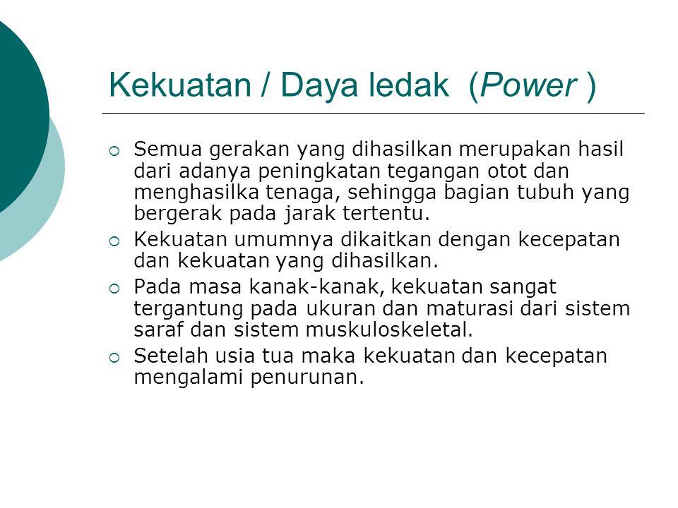 Kekuatan / Daya ledak (Power )