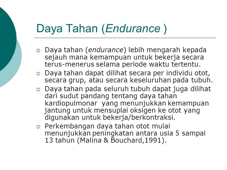Daya Tahan (Endurance )