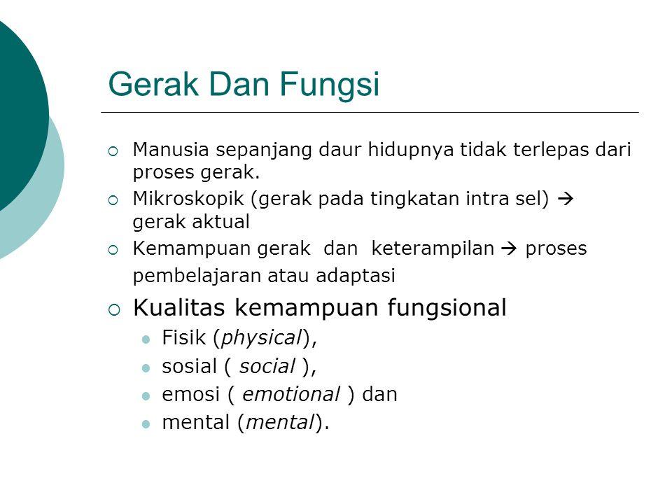 Gerak Dan Fungsi Kualitas kemampuan fungsional Fisik (physical),