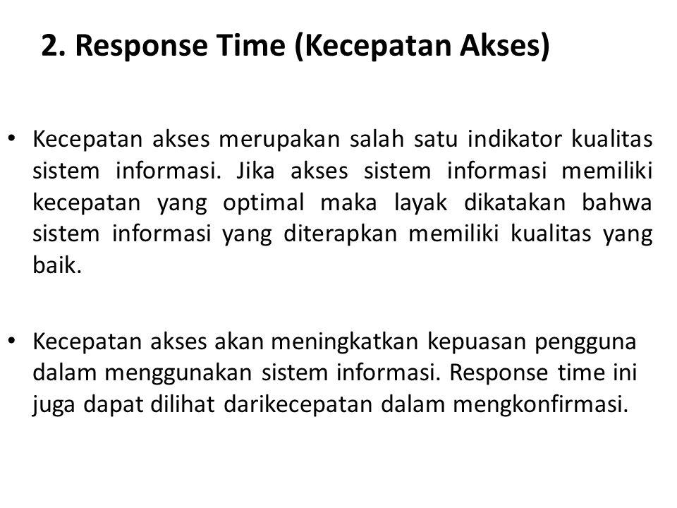 2. Response Time (Kecepatan Akses)