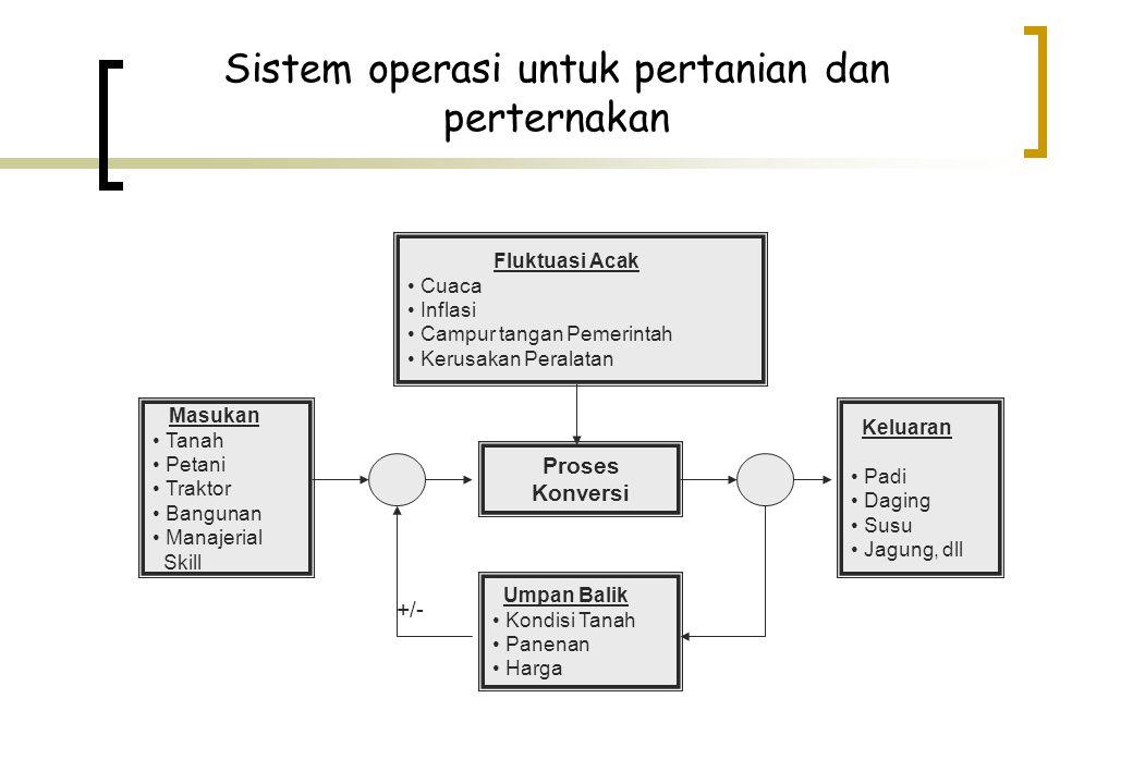 Sistem operasi untuk pertanian dan perternakan