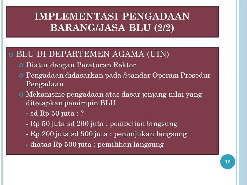 IMPLEMENTASI PENGADAAN BARANG/JASA BLU (2/2)