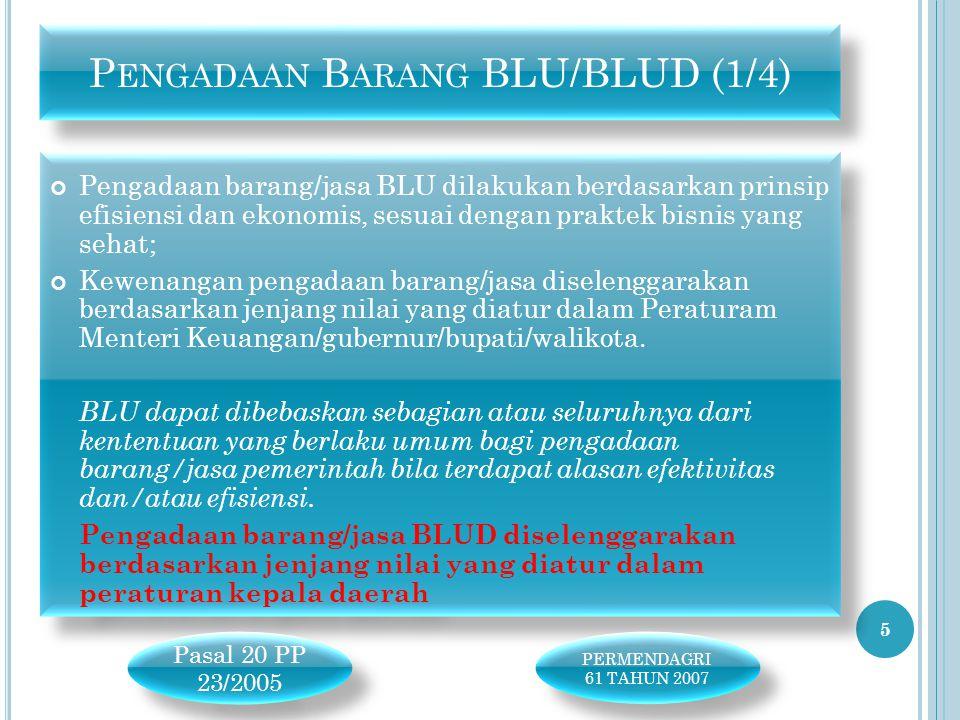 Pengadaan Barang BLU/BLUD (1/4)