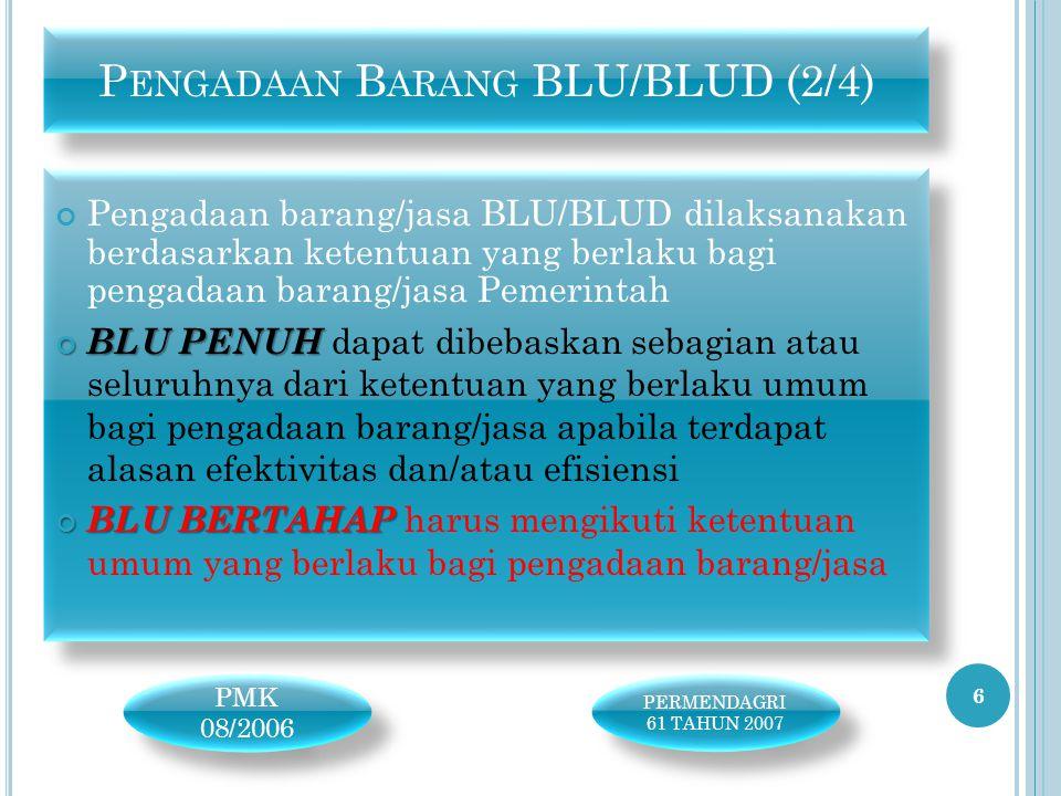 Pengadaan Barang BLU/BLUD (2/4)