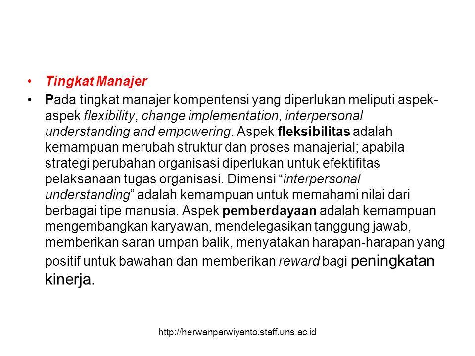Tingkat Manajer