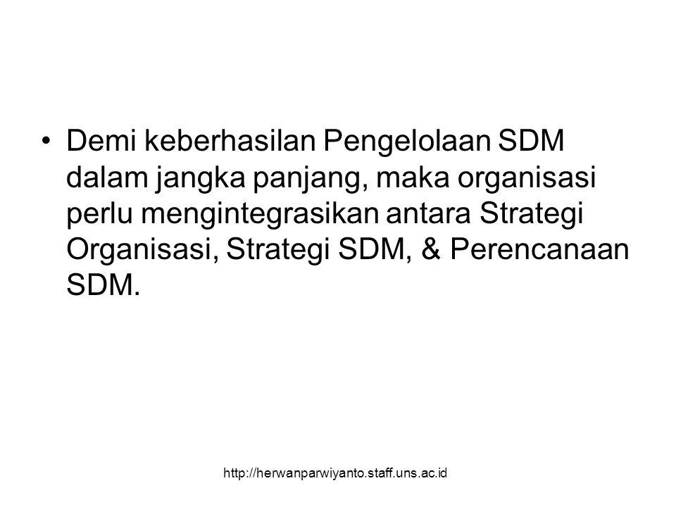 Demi keberhasilan Pengelolaan SDM dalam jangka panjang, maka organisasi perlu mengintegrasikan antara Strategi Organisasi, Strategi SDM, & Perencanaan SDM.
