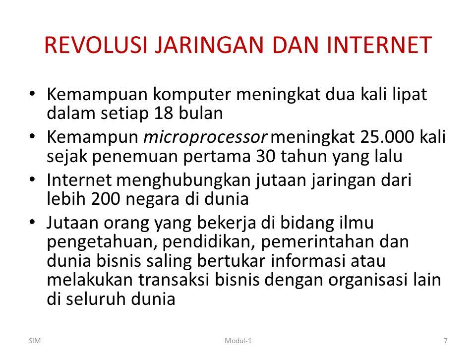 REVOLUSI JARINGAN DAN INTERNET