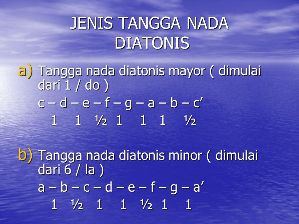 JENIS TANGGA NADA DIATONIS
