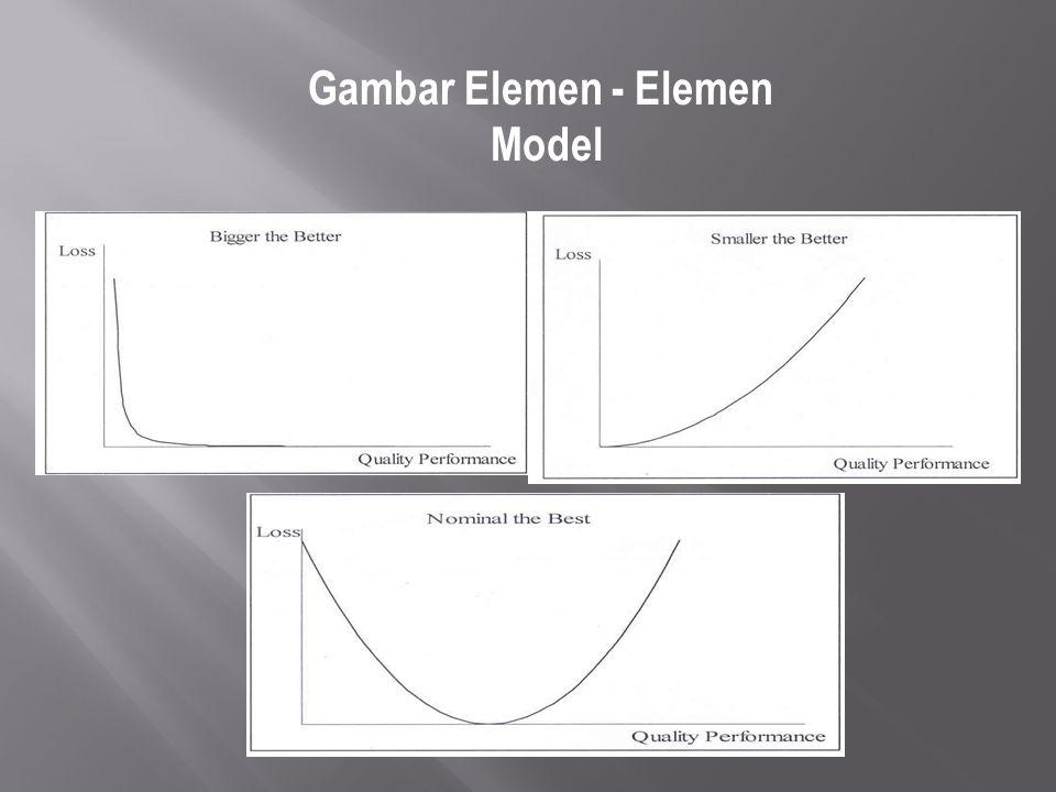 Gambar Elemen - Elemen Model